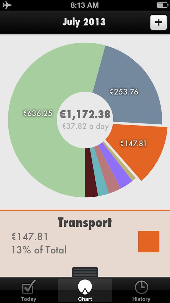 trail wallet transport