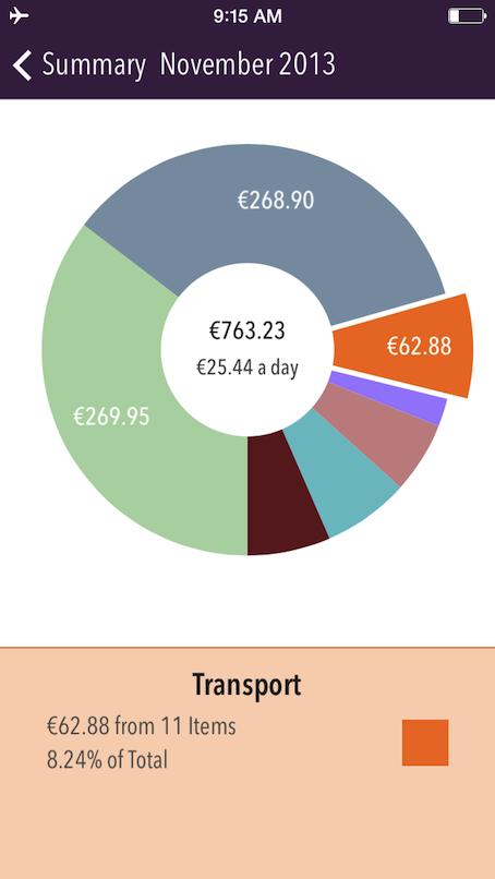 Trail wallet november transport